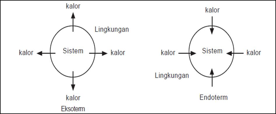 Kelas Xi Materi Kimia Sma Part 5