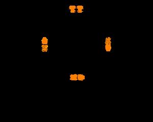 Struktur Lewis Nh3 Materikimia