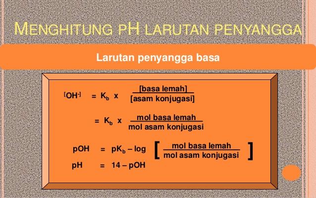 Jenis-Jenis pH Larutan Penyangga yang Harus Kamu Ketahui ...