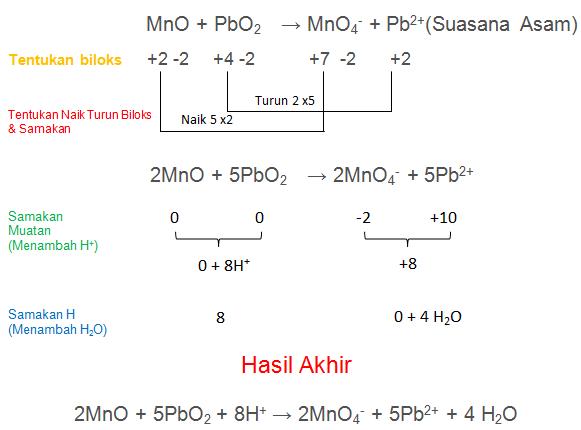 20 Contoh Soal Dan Pembahasan Reaksi Redoks Dan Elektrokimia Materi Kimia