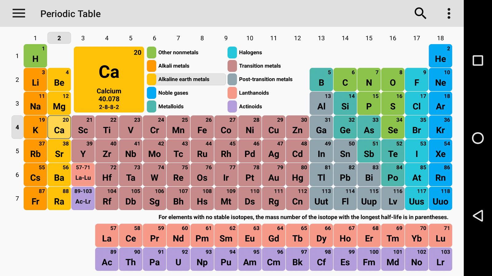 25 tabel periodik unsur kimia unik yang harus kamu miliki materi tabel periodik unsur kimia gambar 18 tabel periodik unsur kimia gambar 19 urtaz Choice Image