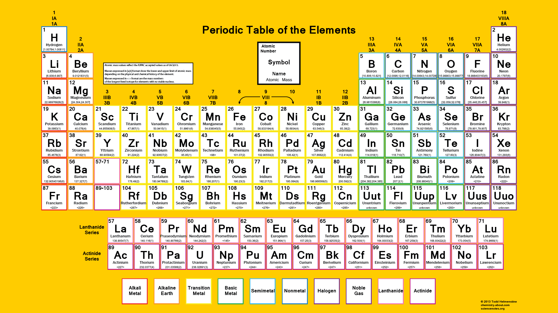 25 gambar tabel periodik modern hd materi kimia sma gambar tabel periodik modern hd 13 ccuart Images