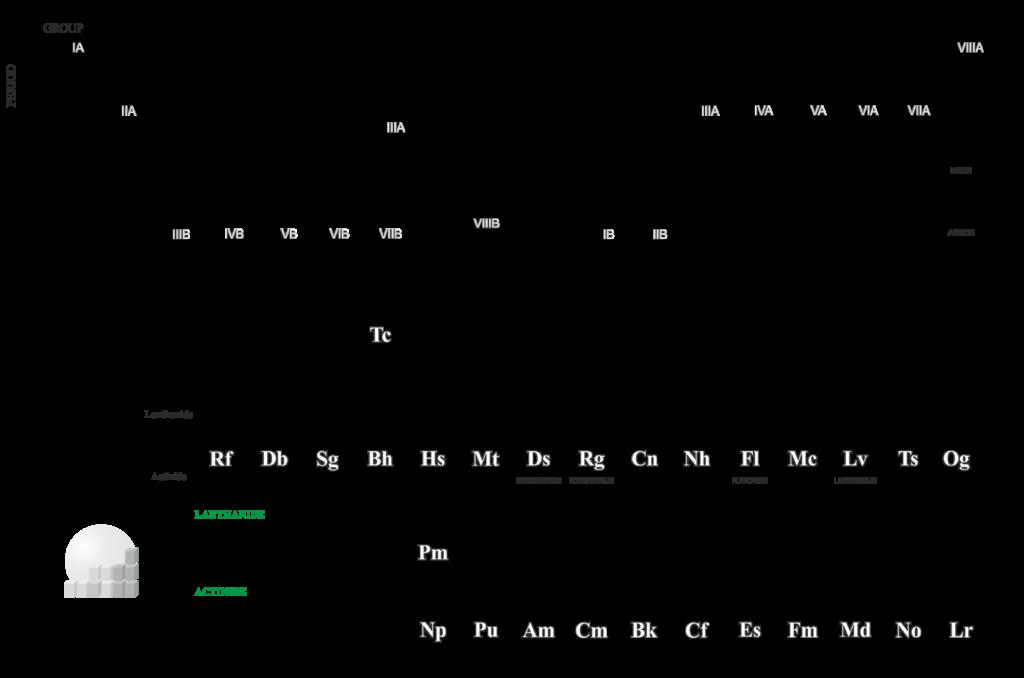 tabel periodik unsur hd images periodic table and sample with full tabel periodik unsur bentuk panjang - Tabel Periodik Unsur Bentuk Panjang Tersusun