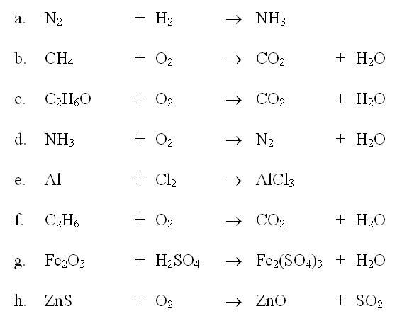 25 Contoh Persamaan Reaksi Kimia Yang Sering Keluar Di Ujian Materi Kimia