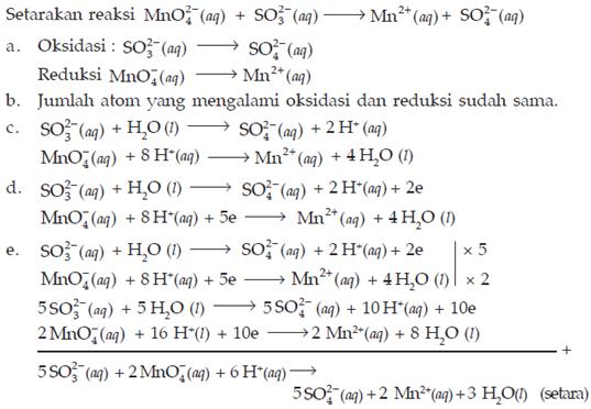 Contoh Soal Penyetaraan Reaksi Redoks Metode Setengah Reaksi