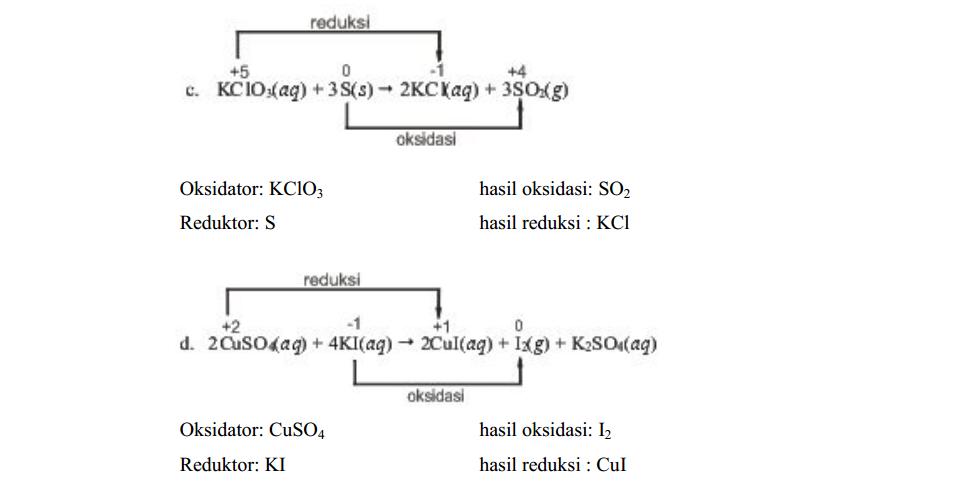 Contoh Soal Hots Kimia Redoks Ruang Belajar Siswa Kelas 5