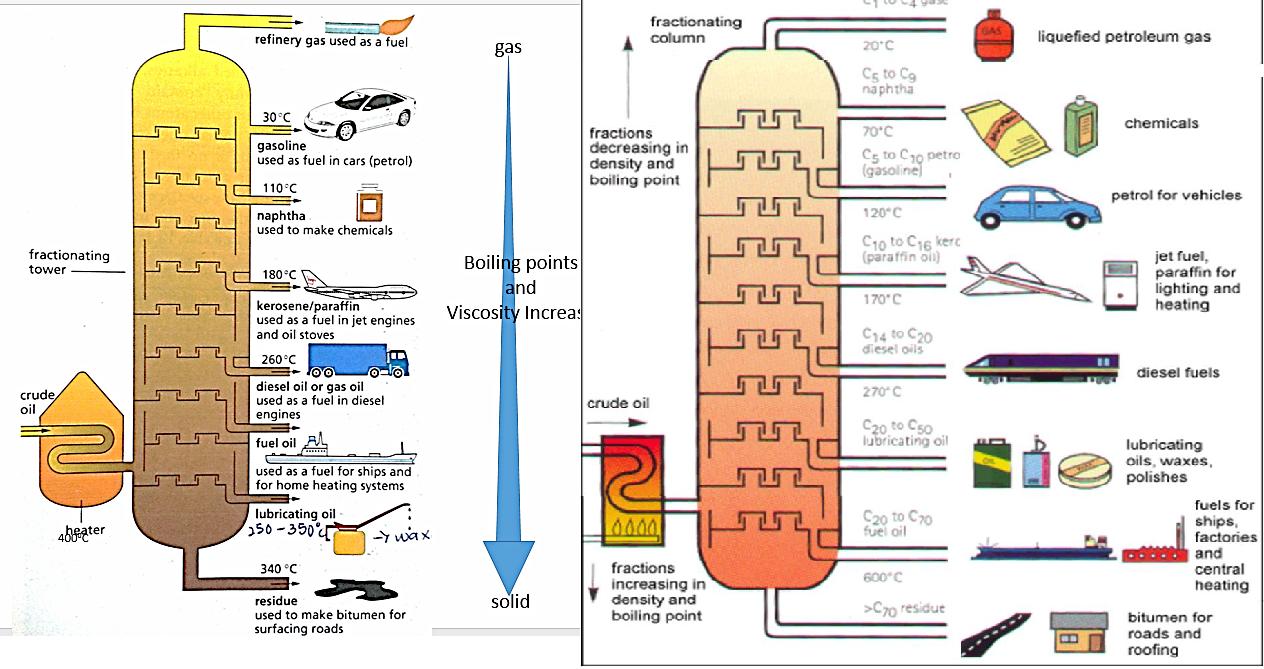 Contoh soal sifat koligatif larutan diagram p t fasa dan 5 contoh penerapan sifat koligatif larutan kenaikan titik didih ccuart Images