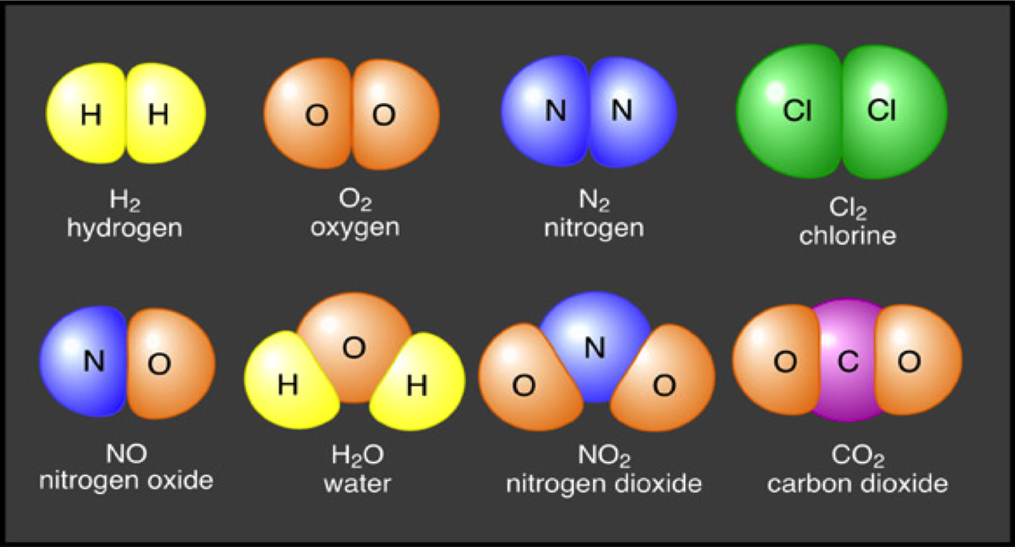 atoms elements and compounds Atoms, elements and compounds some atoms are very reluctant to combine with other atoms and exist in the air around us as single atoms these are the noble gases and have very stable electron arrangements eg 2, 2,8 and 2,8,8 because their outer shells are full.