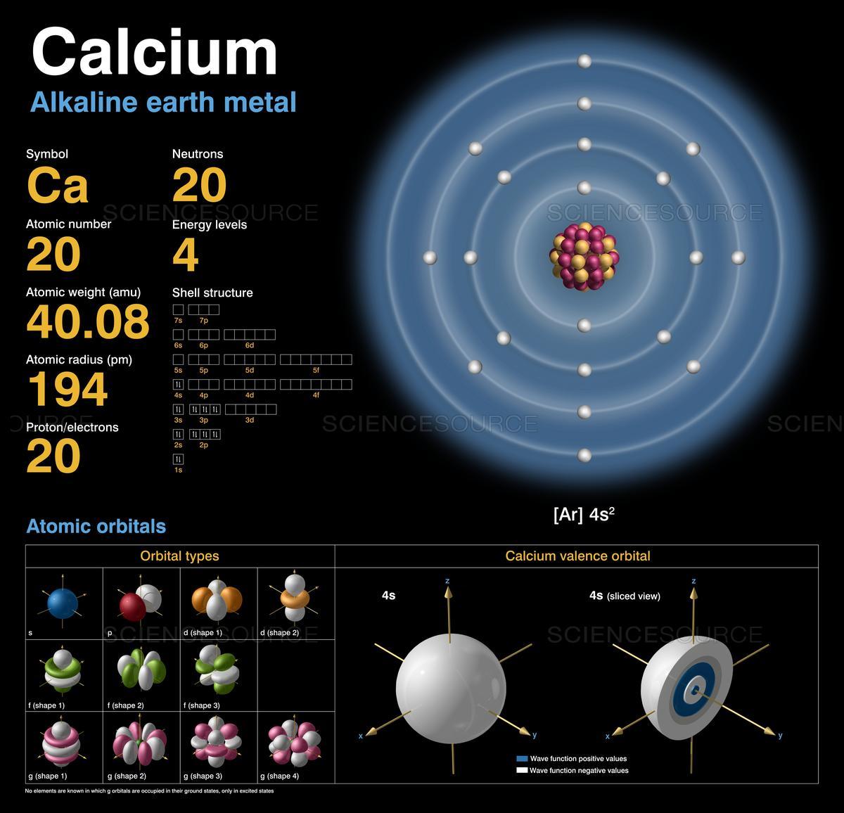 35 Gambar Struktur Atom Lengkap dengan Konfigurasi ... Diagram Of Neon Atom