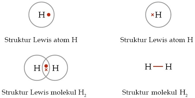 Materi Kimia Situs Web Sains Indonesia Part 23