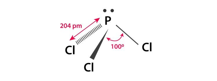 10 Contoh Ikatan Kovalen Polar Dan Non Polar Dalam Kehidupan Sehari Hari Materi Kimia