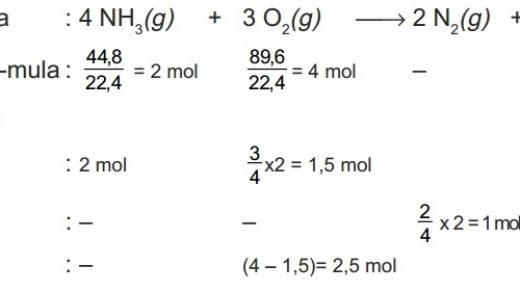15 Contoh Soal Stoikiometri Dan Pembahasannya Materi Kimia